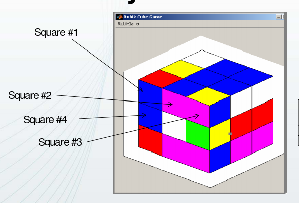 of_a_rubiks_cube
