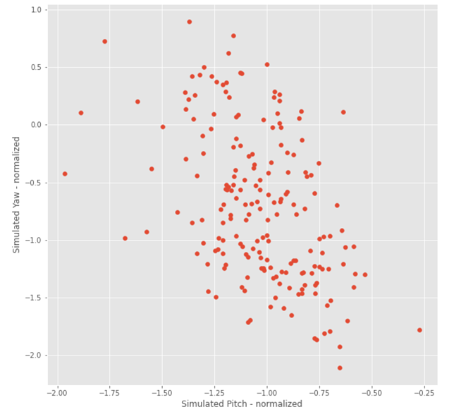 simulated_plot_scatter_fixed