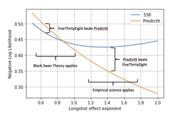 black-swan-theory